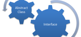 Abstract Class vs Interface in php